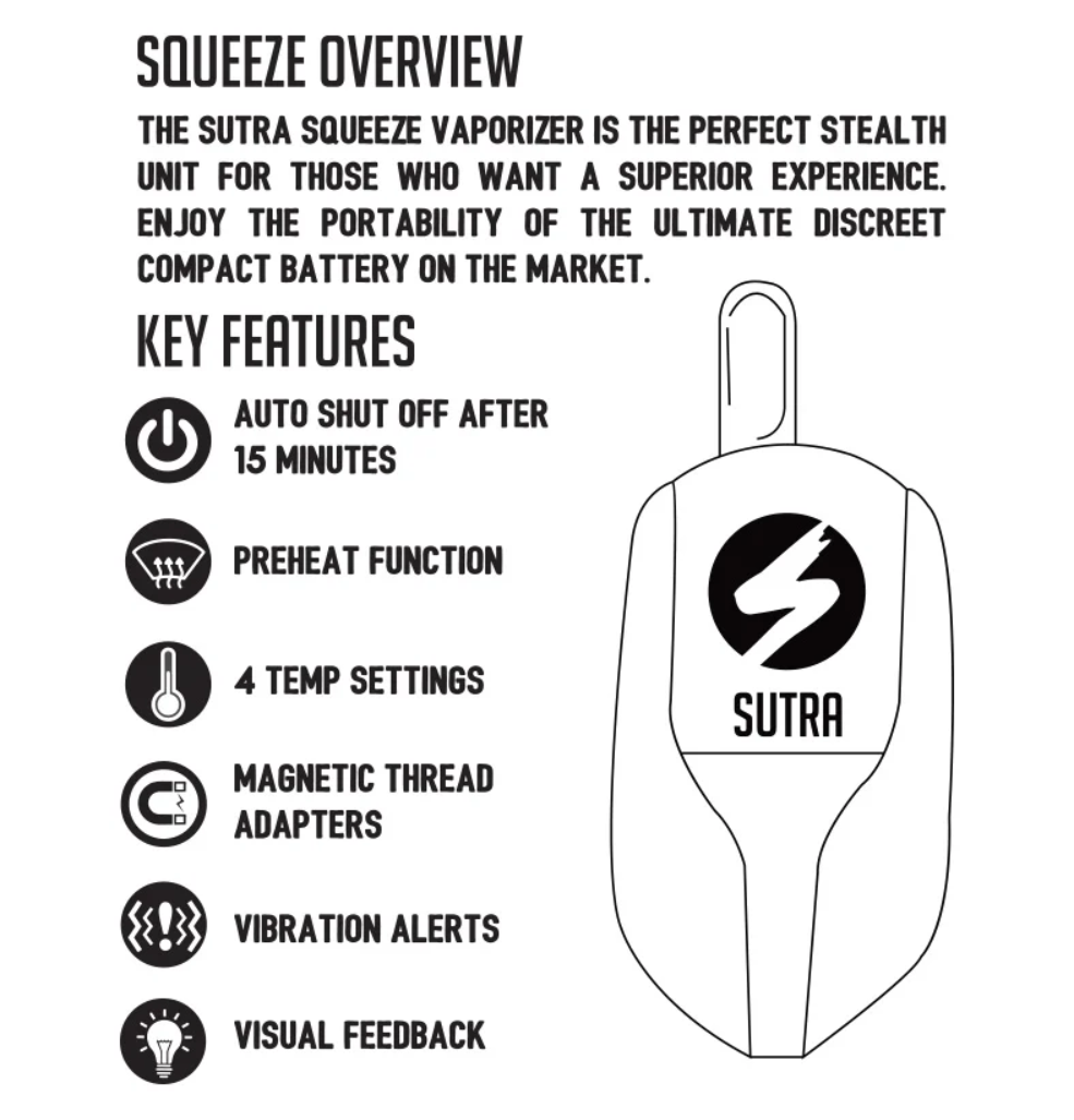 Sutra Squeeze overview